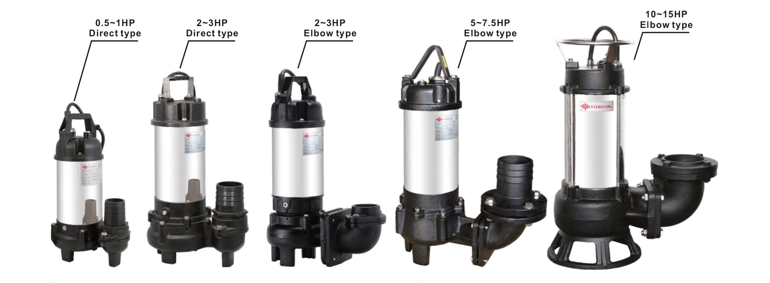 Taiwan Submersible Sewage Pump | ASIA AUTOMATIC PUMP CO , LTD