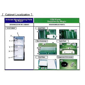 REFRIGERATOR SKD/CKD SOLUTION