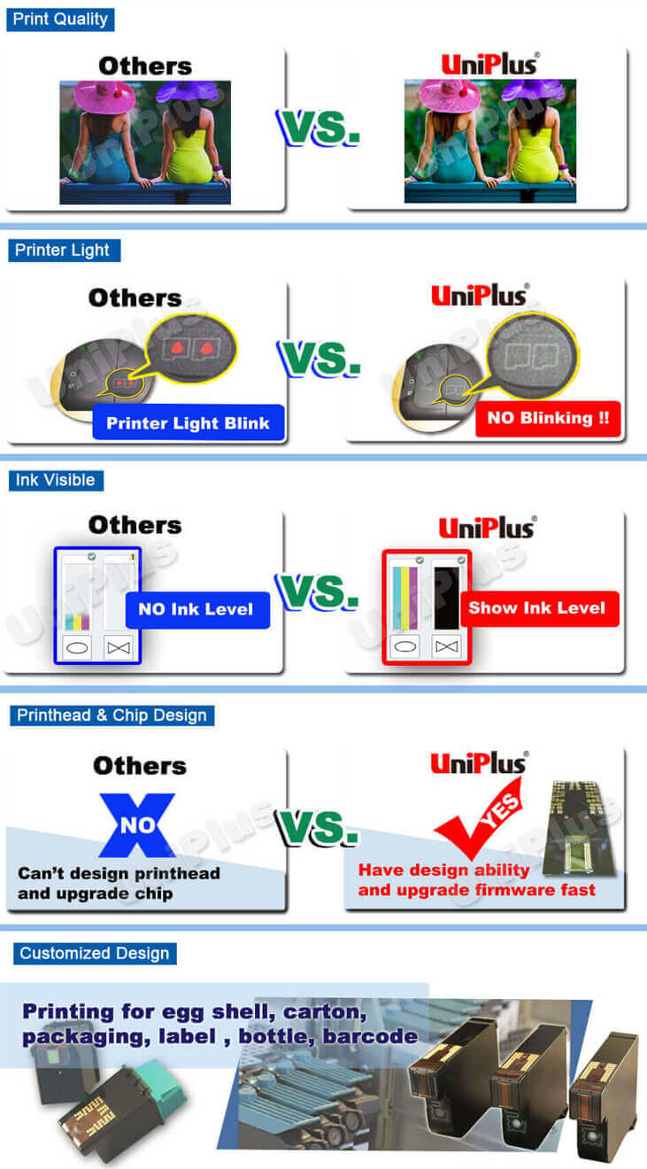 hp 45 ink cartridge-Why choose us-Uniplus