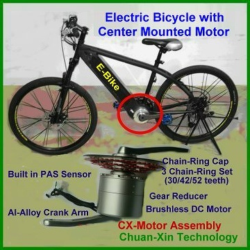 PedElec Bicycle Motor