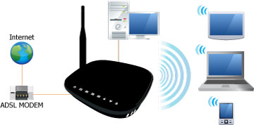 Odin R1 150Mbps Wireless N Router