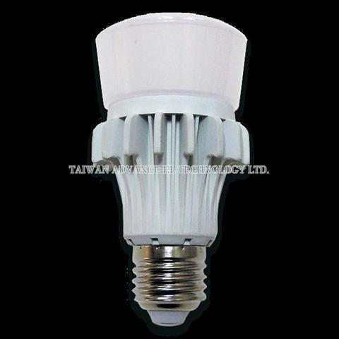 Taiwan 8W Ice Cream LED light bulbs | Taiwantrade