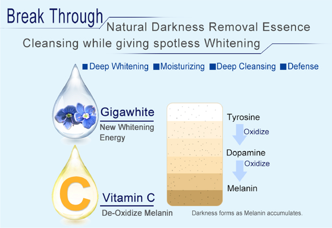 How-Whitening-effect-works-of-TS6-Feminine-Whitening-and-Cleansing-Mousse
