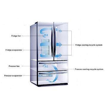 Refrigerator Cooling Design