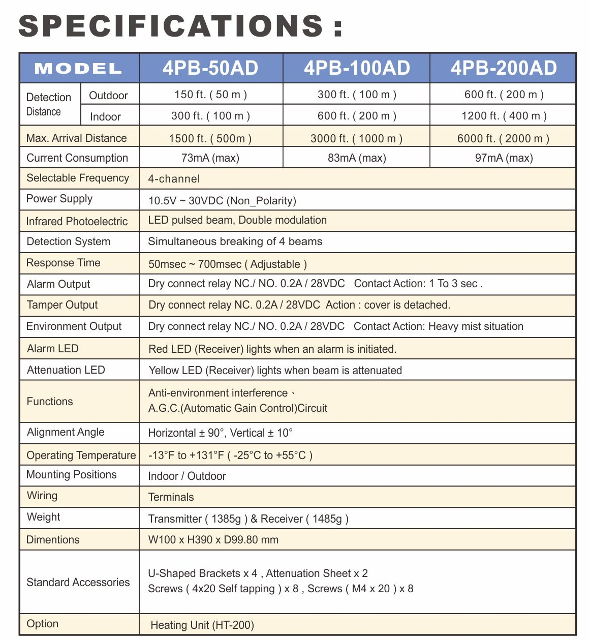 Taiwan High-end 50 /100 / 200M Quad Photoelectric Beam Sensor
