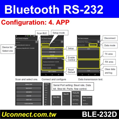Taiwan RS232 Bluetooth BLE V4 2 adapter, Support Android