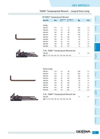 High Quality Hex Wrench Series Made In Taiwan