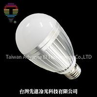 dimmable led light bulb suppliers