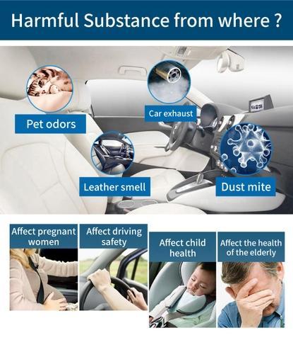 PM2.5 Protective Shield Car Cabin Air Filter