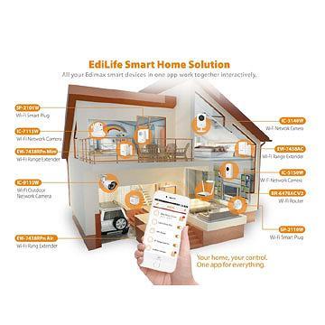 EdiLife Smart Home Solution
