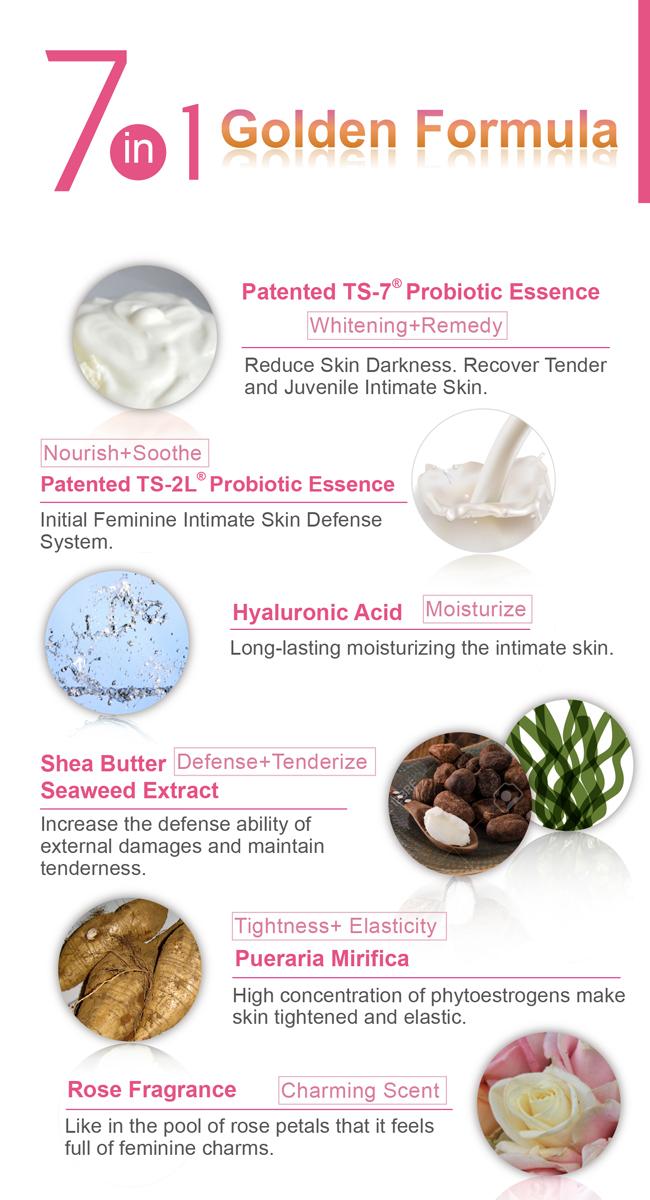 TS6-Feminine-Whitening-and-Nourishing-Cream-ingredients-introduction