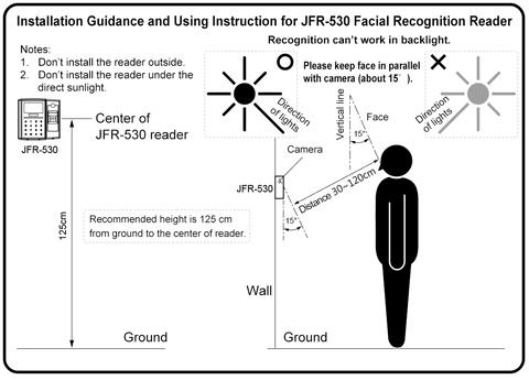 Standalone Facial Recognition Reader