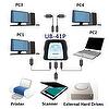 4 Port Manual USB Data Switch