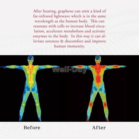 Graphene Lower Back/Waist Warm Therapy Wrap