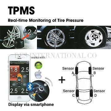 Smartphone tire pressure monitor system