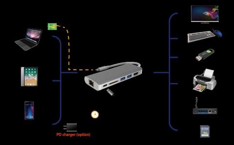 USB-C to USB3.0
