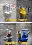 Hydraulic Oil Transfer Gear Pump for Skimming Oil