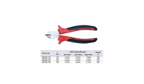 Diagonal Cutters with Heavy Handle