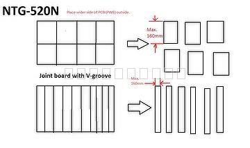 Taiwan PCB Separator for Pre-scribed Panel Boards | Taiwantrade