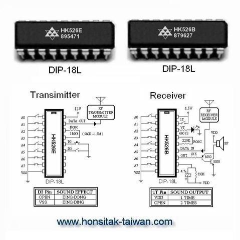 Taiwan Wireless Doorbell IC HK526B, DIP-18L | Taiwantrade