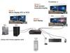 2 Port Dual Monitor / Matrix KVM Switch w/ Mic (MUC224)