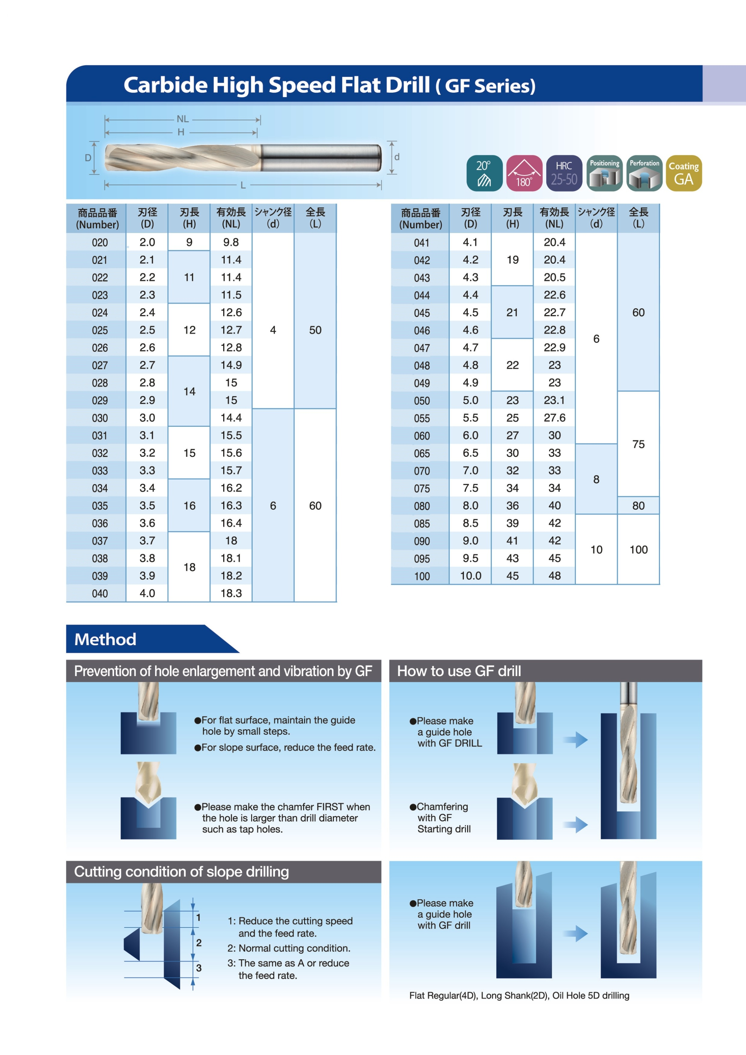 Taiwan Carbide High Speed Flat Drill  | CUTTING-EDGE DIAMOND