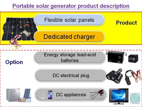Portable solar generator product description