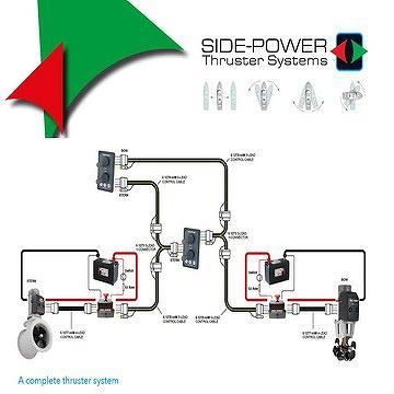 Staiwantradeproductbimetalscrewwindowscrew. 1d46106720014d2cafee1bac94bcd4e854201400006879l360x360. Wiring. Wiring Bench Diagram Grinder Pro B6cb At Scoala.co