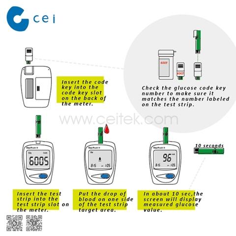 Taiwan High Quality Digital Blood Glucose Meter Sugar Test ...