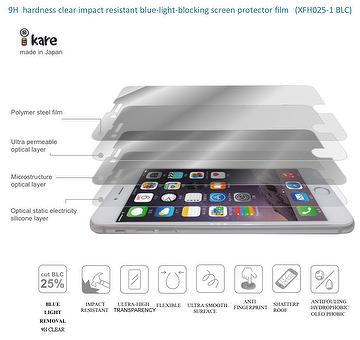 taiwan screen protect film 9h blue light cut manufacturer. Black Bedroom Furniture Sets. Home Design Ideas