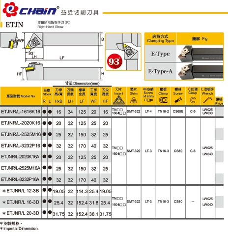 Cutting Tools-Turning for CNC-External holder-E-type Series