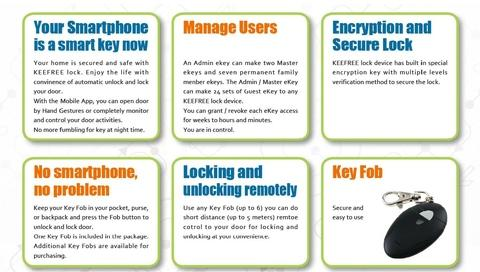 App Smart Lock