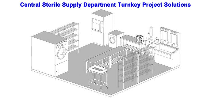 REXMED Central Sterile Supply Department Turnkey Project Solutions