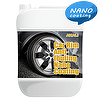 Car Wheel Rim AntiFouling