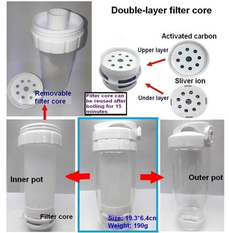 photocatalyst filter kettle