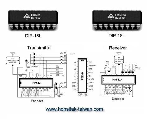 Encoder / Decoder IC HK532, DIP-18L