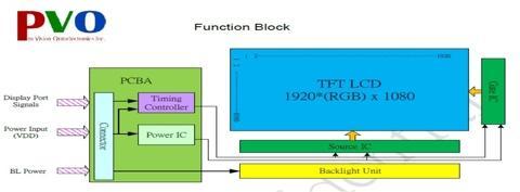 TFT PVO P133NPF1P R3