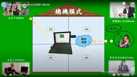 LineOffice Plus - LINE或Skype行動總機