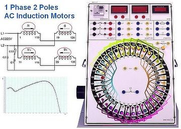 Series Hybrid Vehicle Electrical Systems V2 likewise 3 Phase Induction Motor also Ac Induction Motor Winding Trainer For Educational Teaching Training And Learning Of Winding Single Three Phase Induction Motors With 2 4 6 Pole And Tested By Mag ic Powder Brake Unit 497501 furthermore Linear Switched Reluctance Motor For Railway Propulsion System likewise Electrical Motors 1. on three phase induction motor