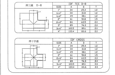 IDF Tee Model and Size IDF Cross Model and Size