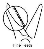 Ergonomic Nylon Handles Scissors