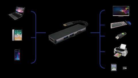 USB-C to HDMI / USB3.0 x 2 / SD & Micro SD card