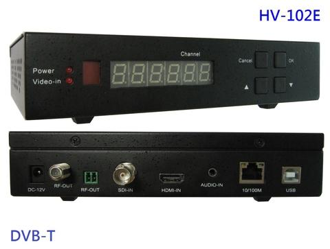 HV-102E (HD-SDI/HDMI-in)