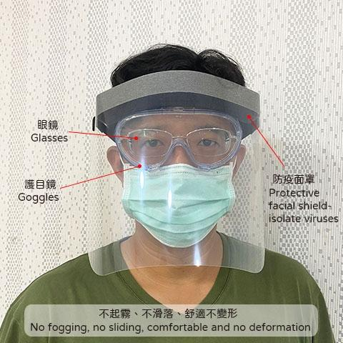 Protective Facial Shield