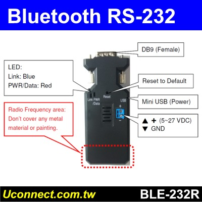 Bluetooth BLE Beacon RS232 Reader top view