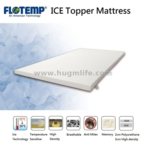Flotemp Temperature Sensitive Ice Cool Topper-Queen