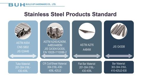 Round Tube Stainless Steel Tubing