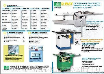 Tilting arbor saw, cabinet saw, table saw