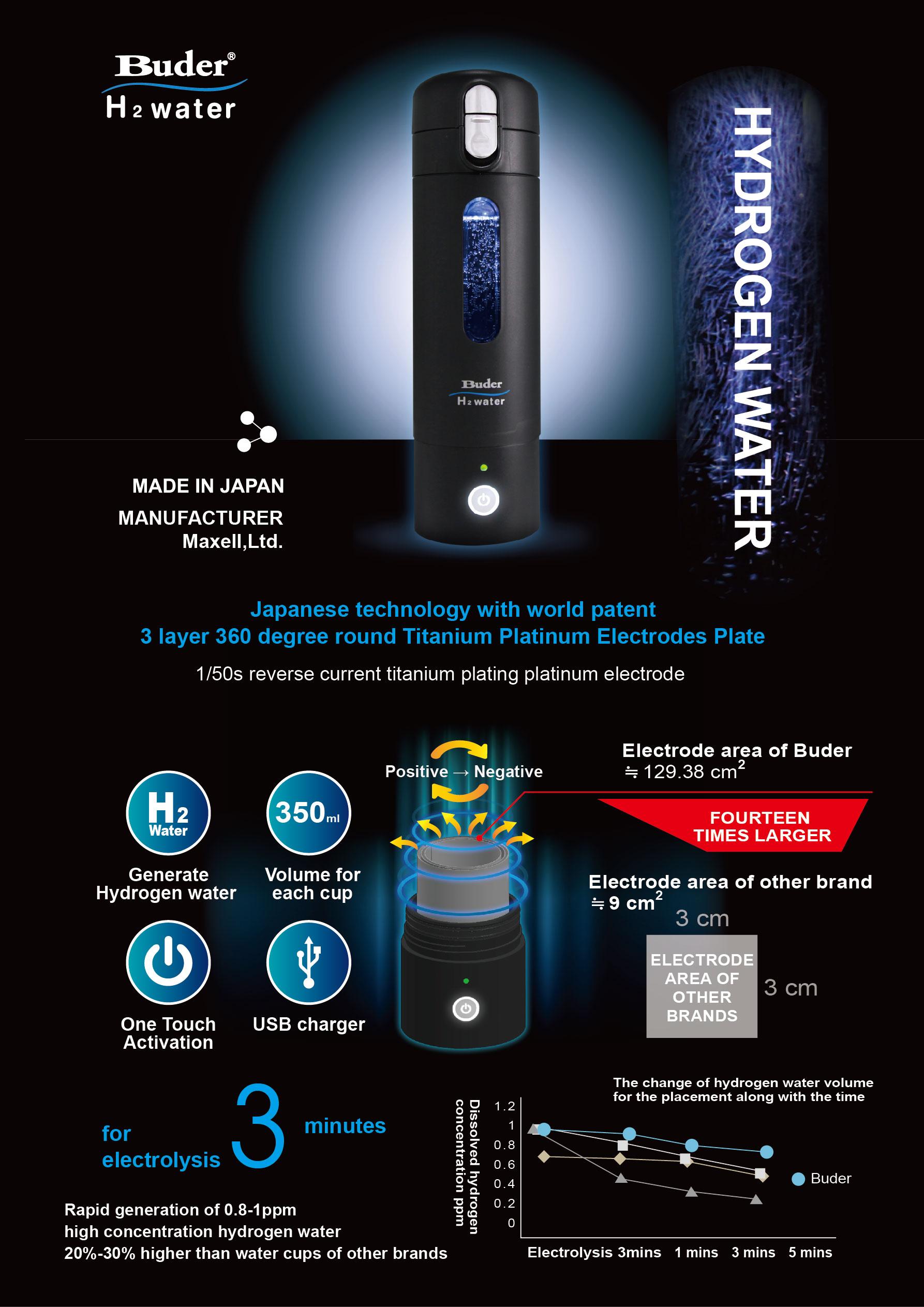 Taiwan HI-TA13 Japan Hydrogen Water Bottle | Taiwantrade
