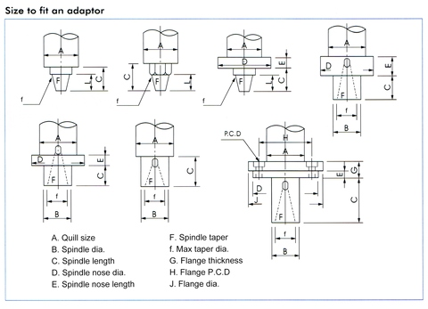 Multiple Spindle Head(Tap/Drill), Machine Tools